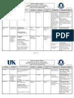 PCU Medication List