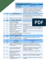 ISO 45001 - Exigences Et Commentaires
