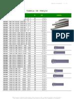 DMA-C62-801_N - MAI 2007 - Materiais Para Derivações e Entradas BT - Armários de Distribuição