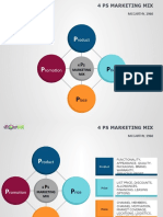4 7Ps Marketing Mix PowerPoint