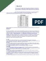 Desarrollo Histórico – Hitos 62-64