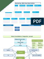 FX Trades Monitoring  Qlik-View Data Entities.pptx