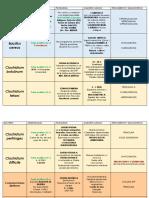 BACTERIAS 1er PARCIAL.docx