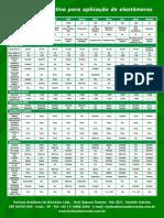 tabela_elastomeros.pdf