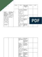 operativización de variables.docx