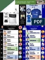 Premier League week 29 190303 Fulham - Chelsea 1-2