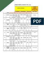contenidos dpcc 2do sec.docx