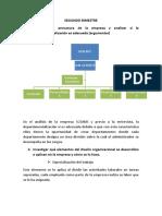 INVESTIGACIÓN EN LAS EMPRESAS  SEGUNDO BIMESTRE (1).docx