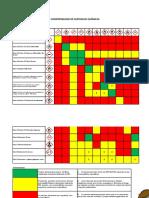 Formato Matriz de Compactibilidad Sustancias Quimicas