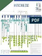 Organigrama-de-la-administracion-del-Estado.pdf