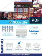 Globe Life Field facts