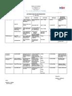 action plan MATH st. isabel.docx