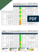 Sg-m-004_matriz de Iperc Cableado, Analización Nstalación y Certificacion de Puntos de Red Para Camaras.