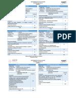 Instrumentos de Evaluación u3