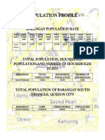 Barangay Population Rate[193]