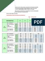 CONSOLIDADOS FINALES DEL PAT 2018.docx