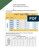 Informe Tecnico Pedagogico 2019