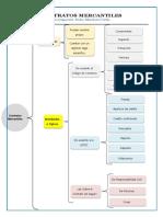 CLASIFICACION CONTRATOS MERCANTILES ()