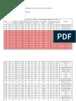 Tabel Pemeriksaan Kekuatan Tanah Dengan Sondir