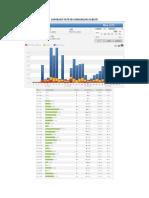 LAPORAN STATISTIK KUNJUNGAN WEBSITE.docx