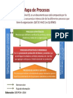 Mapa de proceso I.docx