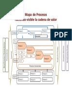 Mapa de proceso II.docx