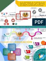 Infografia La Web 2.0
