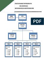 Struktur Organisasi Tim Penggerak Pkk Harapan Mulia-1