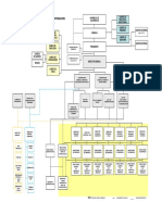 Organizational Structure.pdf