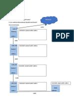 Fragen zum ipv4-Routing.docx