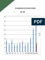 Grafik Daftar Kunjungan Poli Gigi Rsud Cilincing Tahun 2018