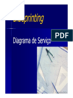 Blueprint - Diagrama de Servico