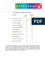 Anodising - Aluminium Anodising Dyes