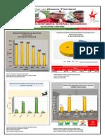 Boletin de Información Hidrocarburífera Febrero 2018 Gobernación de Tarija