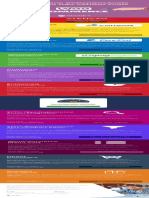 Curso Wordpress Modulo 1