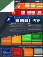 The AppSec Framework v1.0