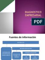 Diagnostico Empresarial Analisis Externo.ppt