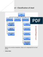 Classification of Steel Welding and NDT