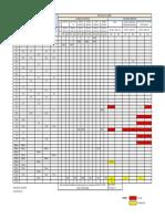 Sieve Sizes Per Standard & DEP Requirements