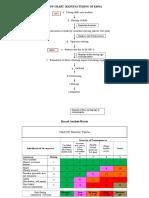 HACCP Methodology- Khoa