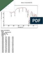 Kitosan Variasi NaOH 70%-2.pdf