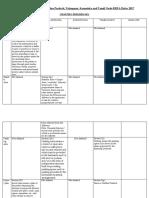 Comparative analysis RERA.docx