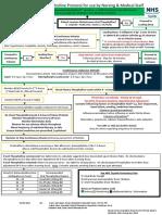 IV Aminophylline and PO Theophylline Protocol