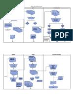CREDIT-SALES-PROCESS-SYSTEM.docx