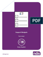 Factsheet Support Budgets Web