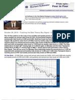 Tracking the Dow Theory Buy Signal – Close buy no Cigar!