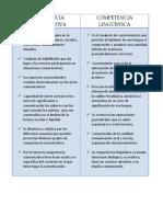 Antecedentes de La Domótica en Perú