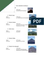Volcanes de Guatemala ilustrado