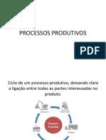 Processos Produtivos