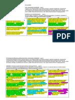 Cuadro Competencia 3 Forma Movim 2do 3ro y 4to Secundaria